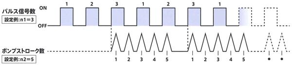 NRXパルスモード